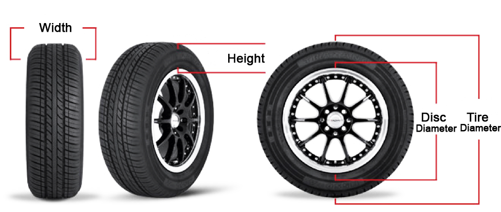 Compare Tire Sizes >> Tire Size Alternate Tire Size Calculator
